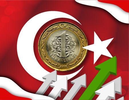 Turkiets ekonomiska