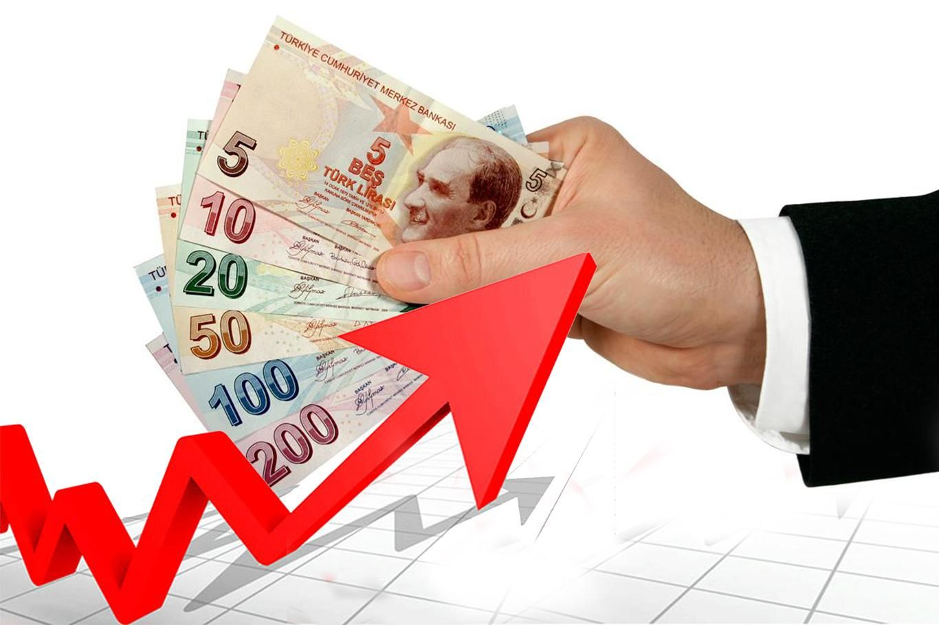Turkey's Forecasting an Annual Growth Rate of 5.5% Until 2020