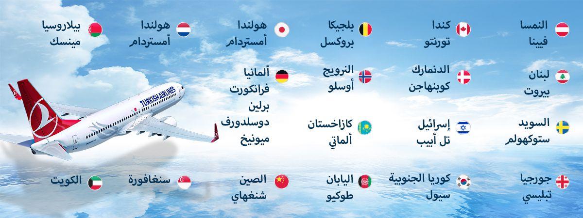 الخطوط الجوية التركية تخطط لاستئناف رحلات محدودة في يونيو