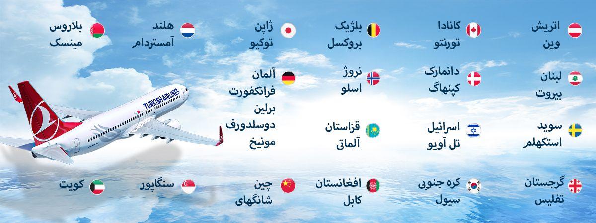 شرکت های هواپیمایی ترکیه قصد دارند پروازهای محدود را در ماه ژوئن از سر بگیرند