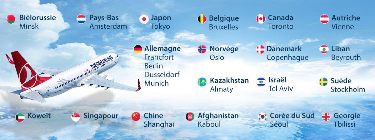Turkish Airlines Prévoit de Reprendre ses Vols Limités en Juin
