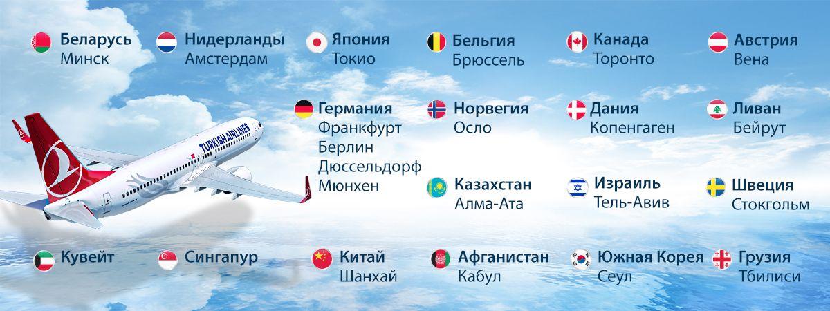 Компания Turkish Airlines Частично Возобновит Рейсы в Июне