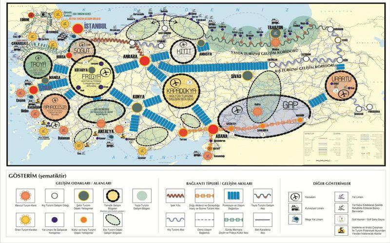 Türkiye Turizm Stratejisi Kavramsal Eylem Planı