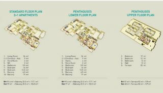 Sea Star Residence, Property Plans-2