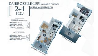 Well-Located Cosmopolitan Apartments in Alanya Turkey, Property Plans-3