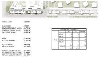 Gloednieuwe investeringsappartementen nabij tramlijn in Kepez Antalya, Vloer Plannen-13