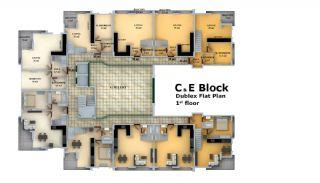 سان ست هومز, پلان ملک-3