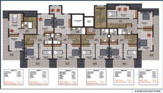 Lägenheter med havsutsikt till överkomliga priser i Alanya Mahmutlar, Planritningar-2