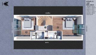 Modern gestaltete Doppelhaushälften in Antalya Kundu, Immobilienplaene-5