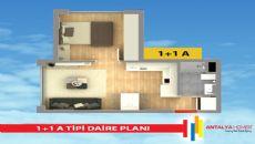 Logo Evleri, Kat Planları-2