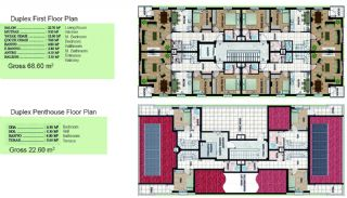 Luxury Real Estate in Antalya Turkey with Rich Facilities, Property Plans-2