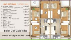 Belek Golf Club Villas, Projet Immobiliers-2