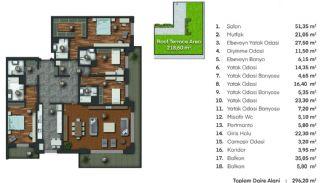 Готовая Недвижимость на Лоне Природы в Районе Бейкоз в Стамбуле, Планировка -2