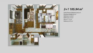 Projet Moderne à Investir à Istanbul, Projet Immobiliers-4