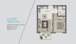 Nouveaux Appartements à Istanbul, Projet Immobiliers-4