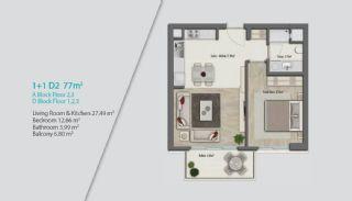 Nouveaux Appartements à Istanbul, Projet Immobiliers-5