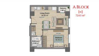 آپارتمانهایی در مرکز استانبول با امکانات جامع, پلان ملک-1