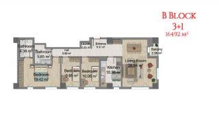 آپارتمانهایی در مرکز استانبول با امکانات جامع, پلان ملک-8