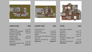 منازل اسطنبول مارينا محاطة بالحقول الخضراء, مخططات العقار-2