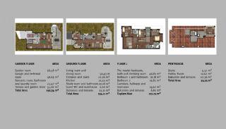 منازل اسطنبول مارينا محاطة بالحقول الخضراء, مخططات العقار-5
