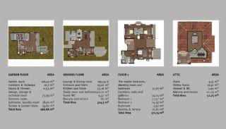 منازل اسطنبول مارينا محاطة بالحقول الخضراء, مخططات العقار-7