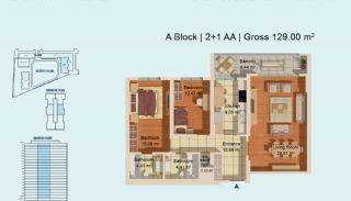 Appartements de Design Élégant à Istanbul Avcılar, Projet Immobiliers-1
