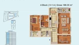 Appartements de Design Élégant à Istanbul Avcılar, Projet Immobiliers-2