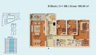 Appartements de Design Élégant à Istanbul Avcılar, Projet Immobiliers-3