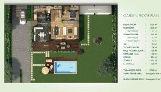Vrijstaande Villa's Ingebed in Natuur|Istanbul, Vloer Plannen-1