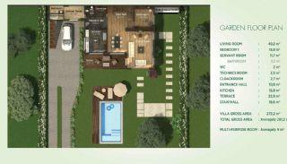 Villas Individuelles Entourées Par Nature à Istanbul, Projet Immobiliers-3