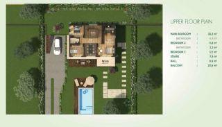 Villas Individuelles Entourées Par Nature à Istanbul, Projet Immobiliers-4