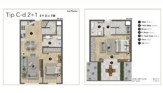 Eco-Friendly Real Estate at Exquisite Location of Istanbul, Property Plans-6