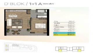 Sea and Lake View Apartments in Great Location in Istanbul, Property Plans-1