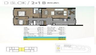 Appartements Vue Sur Mer et Lac Bien Situés à Istanbul, Projet Immobiliers-3