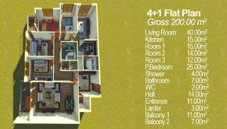 Konakkent Park Apartmanı, Kat Planları-3