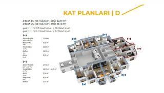 Komfortable Trabzon Wohnungen im Luxus Projekt, Immobilienplaene-4