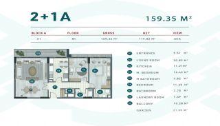 Квартиры с Арендным Потенциалом в Чынарджик, Ялова, Планировка -1